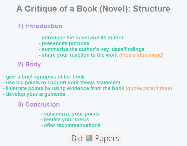 how to write a critique of a novel critique structure