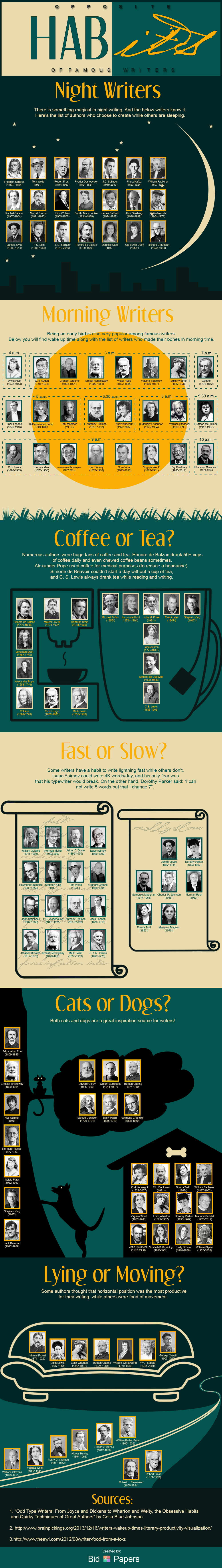 opposite habits of famous writers infographic by bid4papers