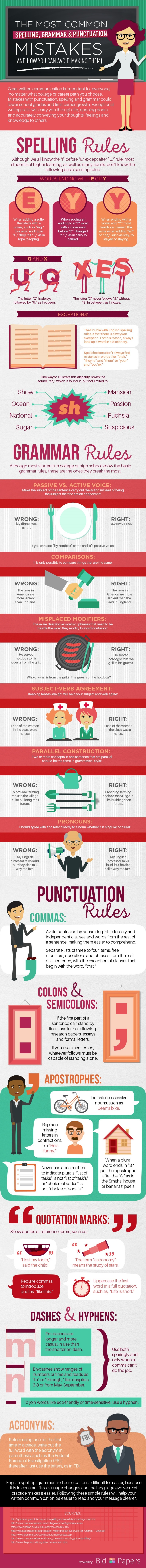 the most common spelling grammar punctuation mistakes