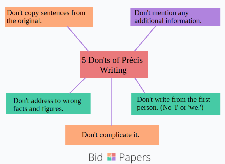 precis-writing-rules