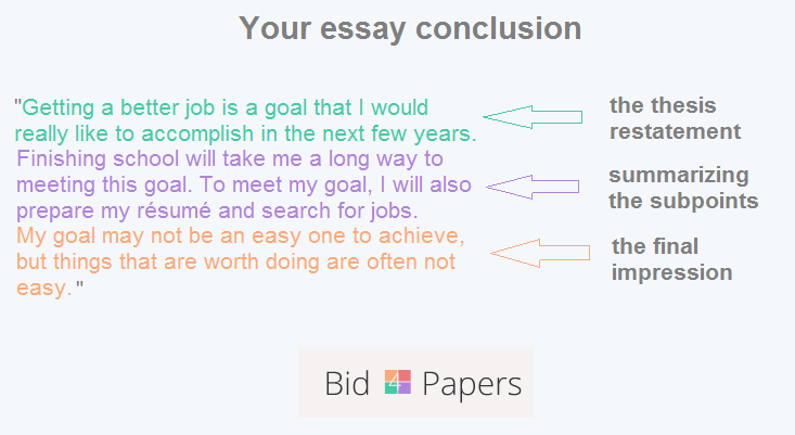 writing a strong conclusion in an essay A guide to writing scientific essays  reach a conclusion,  this is the most important single point in writing a good essay.