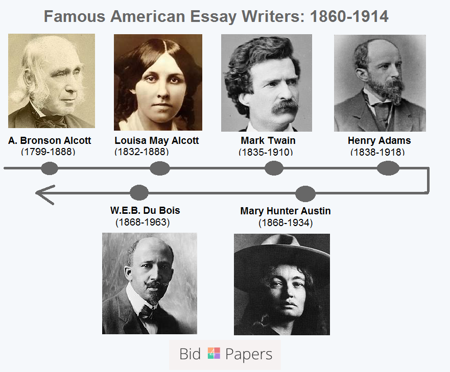 American Essay Writers