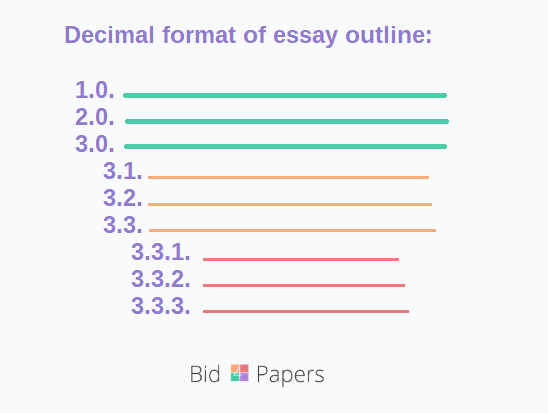 Writing essay template