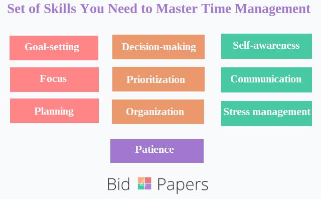 set-of-skills-for-time-management