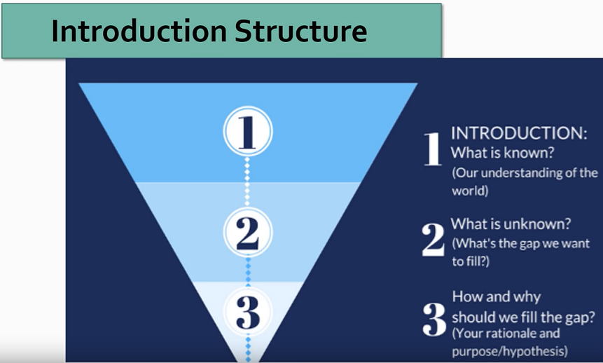research-paper-introduction-structure