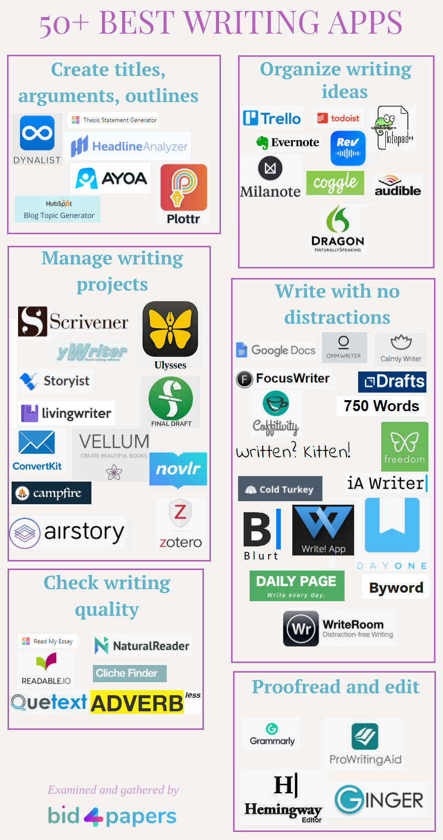 50-writing-apps-infographic