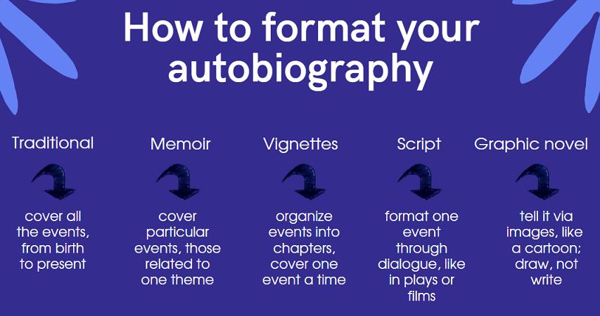 autobiography-format
