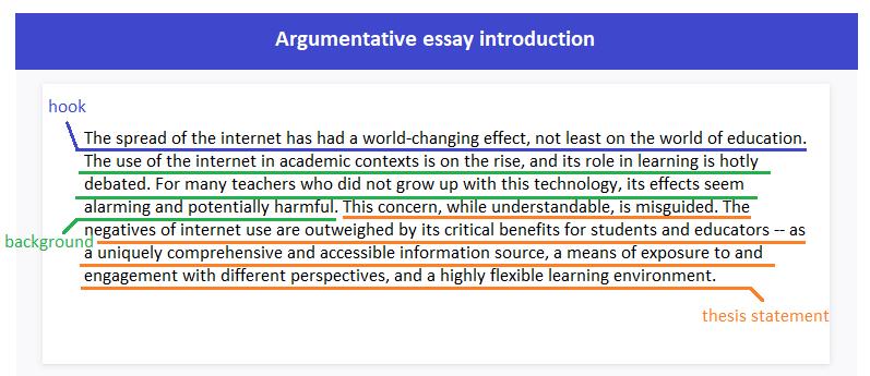 argumentative-essay-introduction