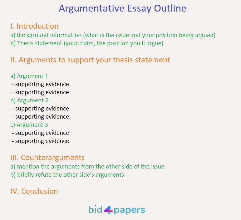 argumentative-essay-outline