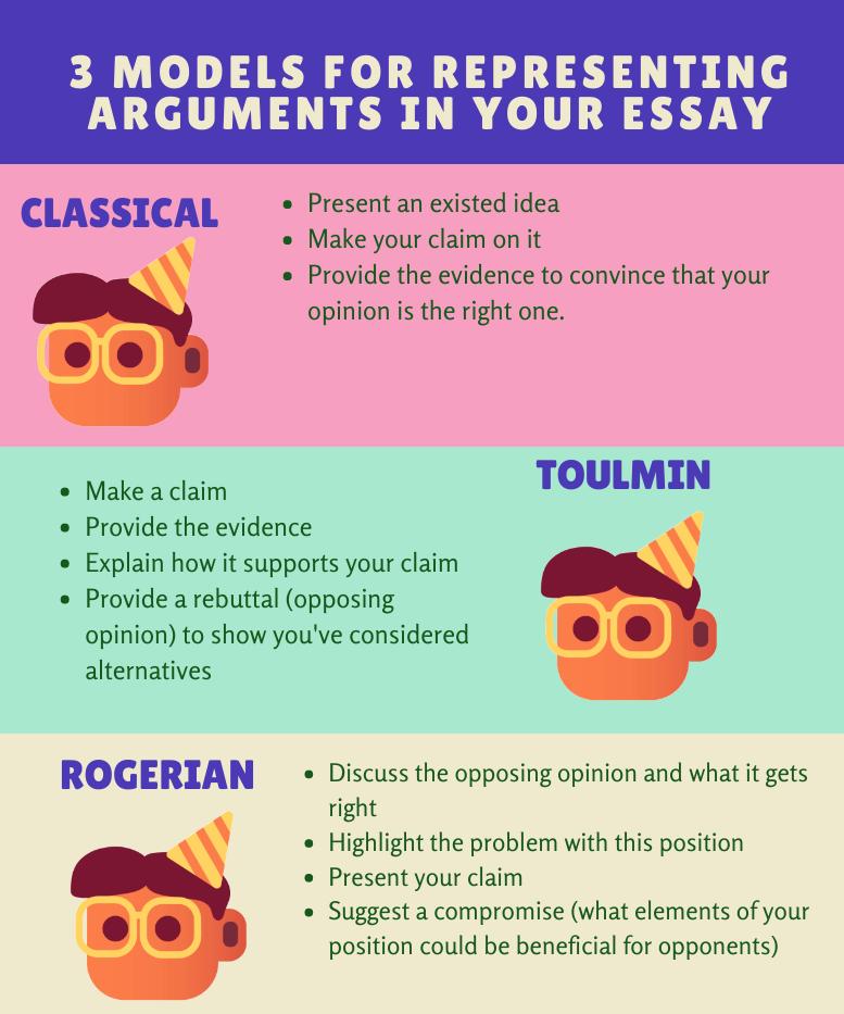 argumentation-in-essays