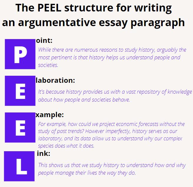 writing-an-argumentative-paragraph